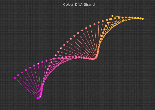 DNA Strand in Adobe Edge Animate and Greensock